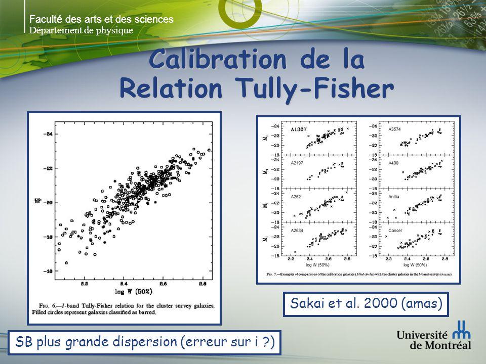 Faculté des arts et des sciences Département de physique Calibration de la Relation Tully-Fisher SB plus grande dispersion (erreur sur i ?) Sakai et al.