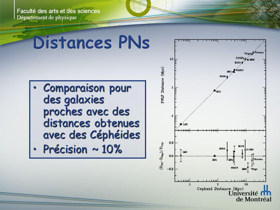 Faculté des arts et des sciences Département de physique Distances PNs Comparaison pour des galaxies proches avec des distances obtenues avec des CéphéidesComparaison pour des galaxies proches avec des distances obtenues avec des Céphéides Précision ~ 10%Précision ~ 10%