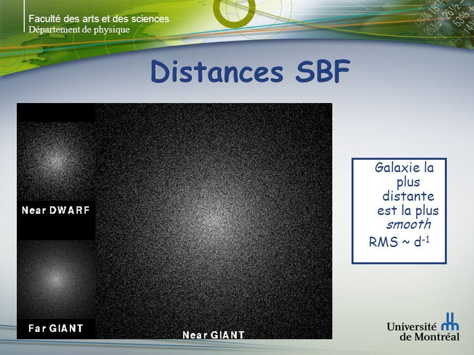 Faculté des arts et des sciences Département de physique Distances SBF Galaxie la plus distante est la plus smooth RMS ~ d -1