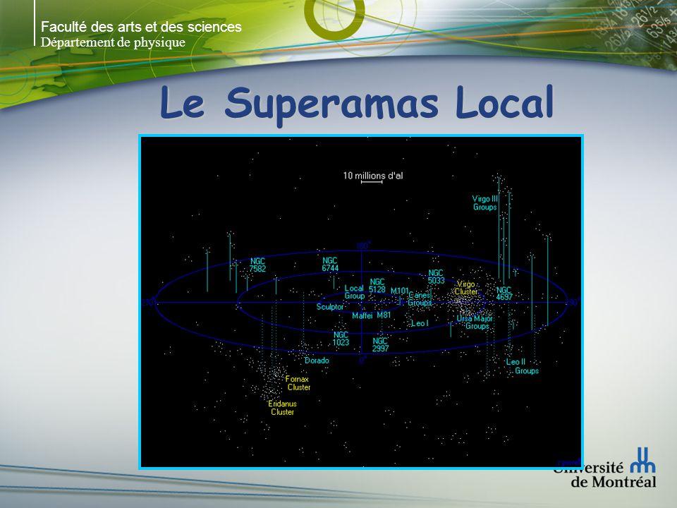 Faculté des arts et des sciences Département de physique Le Superamas Local