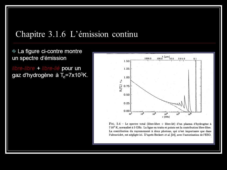 Chapitre 3.1.6 Lémission continu La figure ci-contre montre un spectre démission libre-libre + libre-lié pour un gaz dhydrogène à T e =7x10 3 K.