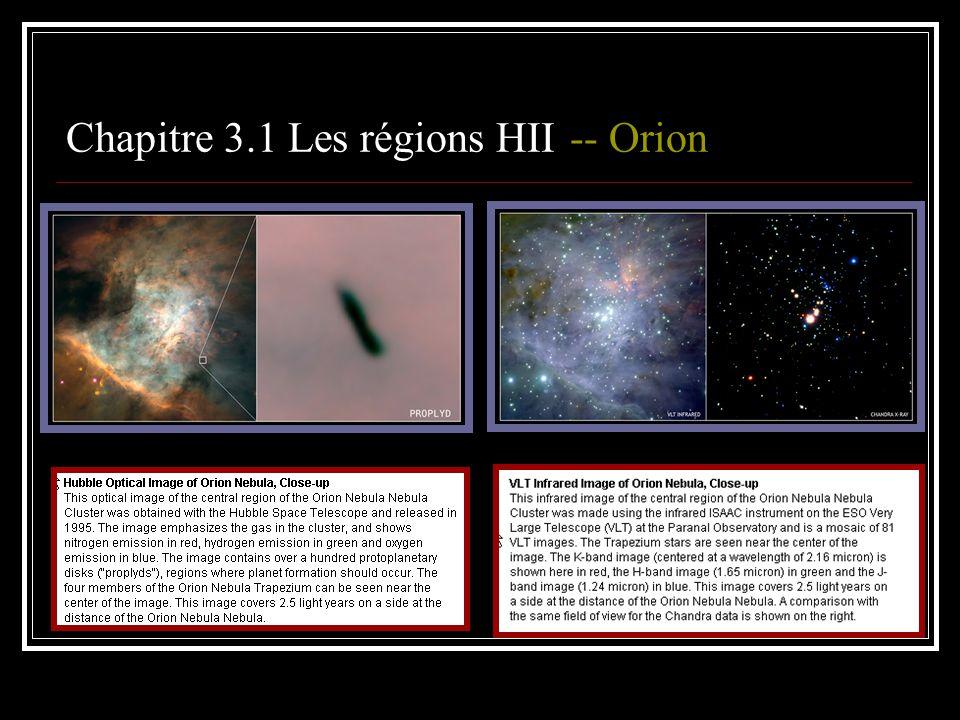 Chapitre 3.1.1 Les étoiles qui les génèrent La forme, la taille et la luminosité dune région H II dépendent du type de l étoile excitatrice et de la densité du milieu environnant.