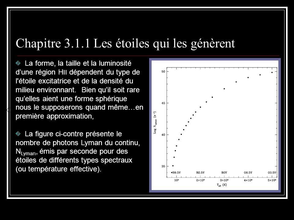 Chapitre 3.1.1 Les étoiles qui les génèrent Si on appelle, f Lyc, la fraction de l énergie totale de l étoile émise à >3.2x10 15 Hz (=912Å) : Par exemple, on trouve que pour les étoiles plus tardives que B0, f Lyc < 0.1.