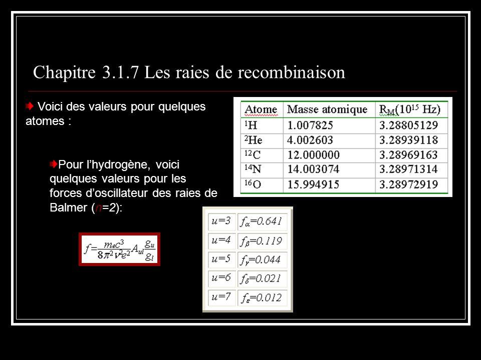 Chapitre 3.1.7 Les raies de recombinaison Voici des valeurs pour quelques atomes : Pour lhydrogène, voici quelques valeurs pour les forces doscillateur des raies de Balmer (n=2):