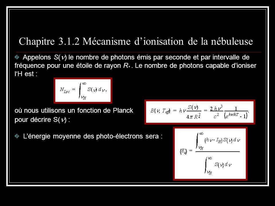 Finalement, lénergie émise par cm 3 par seconde due aux recombinaisons au niveau n de photons dans lintervalle de fréquences à +d dans l angle solide d est donné par Nh qui sécrit comme : Or, lénergie émise par cm 3 par seconde dans lintervalle de fréquences à +d due aux recombinaisons au niveau n est aussi donnée par N e N i n ( ) d où n ( ) est lémissivité libre-lié (au niveau n), ce qui nous permet décrire finalement: Chapitre 3.1.6 Lémission continu