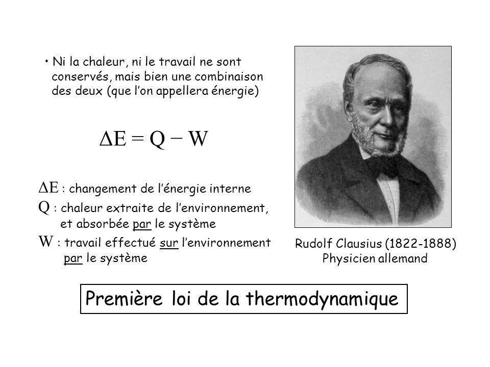 Rudolf Clausius (1822-1888) Physicien allemand Ni la chaleur, ni le travail ne sont conservés, mais bien une combinaison des deux (que lon appellera énergie) ΔE = Q W ΔE : changement de lénergie interne Q : chaleur extraite de lenvironnement, et absorbée par le système W : travail effectué sur lenvironnement par le système Première loi de la thermodynamique
