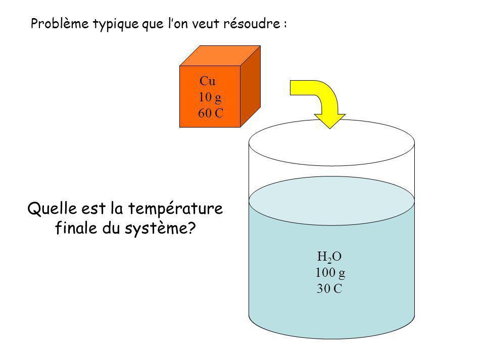 Cu 10 g 60 C H 2 O 100 g 30 C Quelle est la température finale du système.