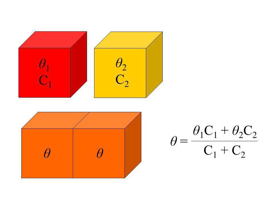 θ1C1θ1C1 θ2C2θ2C2 θθ θ = θ 1 C 1 + θ 2 C 2 C 1 + C 2