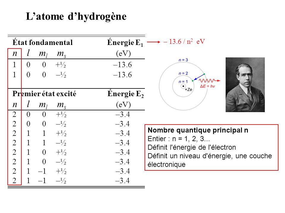 État fondamental Énergie E 1 n l m l m s (eV) 1 0 0 +½ –13.6 1 0 0 –½ –13.6 Premier état excité Énergie E 2 n l m l m s (eV) 2 0 0 +½ –3.4 2 0 0 –½ –3.4 2 1 1 +½ –3.4 2 1 1 –½ –3.4 2 1 0 +½ –3.4 2 1 0 –½ –3.4 2 1 –1 +½ –3.4 2 1 –1 –½ –3.4 Latome dhydrogène Nombre quantique secondaire (ou azimutal ou orbital) l Entier entre 0 et n-1 Définit des sous-couches électroniques : s (de sharp) pour l = 0 p (de principal) pour l = 1 d (de diffuse) pour l = 2 f (de fundamental) pour l = 3 (relié au moment angulaire)
