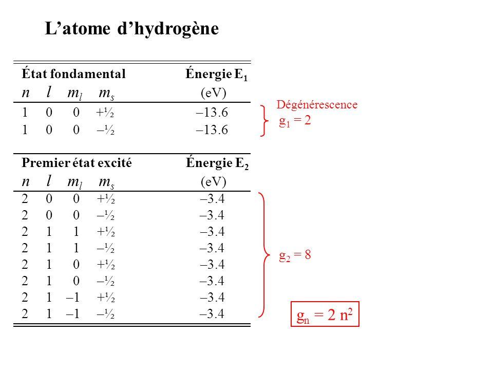 État fondamental Énergie E 1 n l m l m s (eV) 1 0 0 +½ –13.6 1 0 0 –½ –13.6 Premier état excité Énergie E 2 n l m l m s (eV) 2 0 0 +½ –3.4 2 0 0 –½ –3