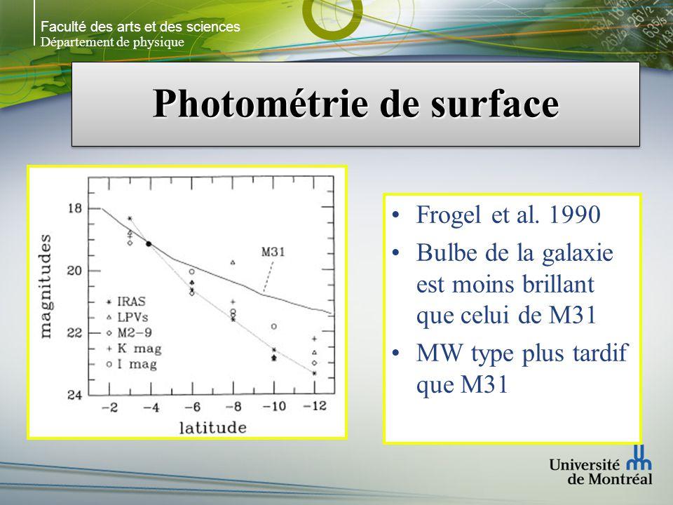 Faculté des arts et des sciences Département de physique Photométrie de surface Frogel et al.