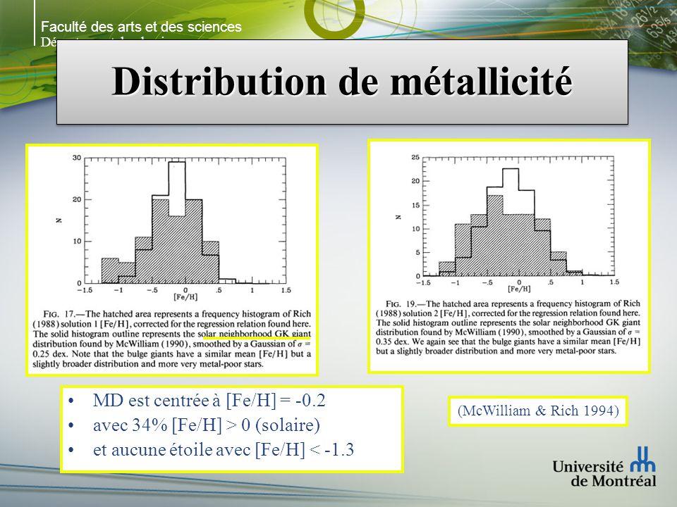 Faculté des arts et des sciences Département de physique Distribution de métallicité MD est centrée à [Fe/H] = -0.2 avec 34% [Fe/H] > 0 (solaire) et aucune étoile avec [Fe/H] < -1.3 (McWilliam & Rich 1994)