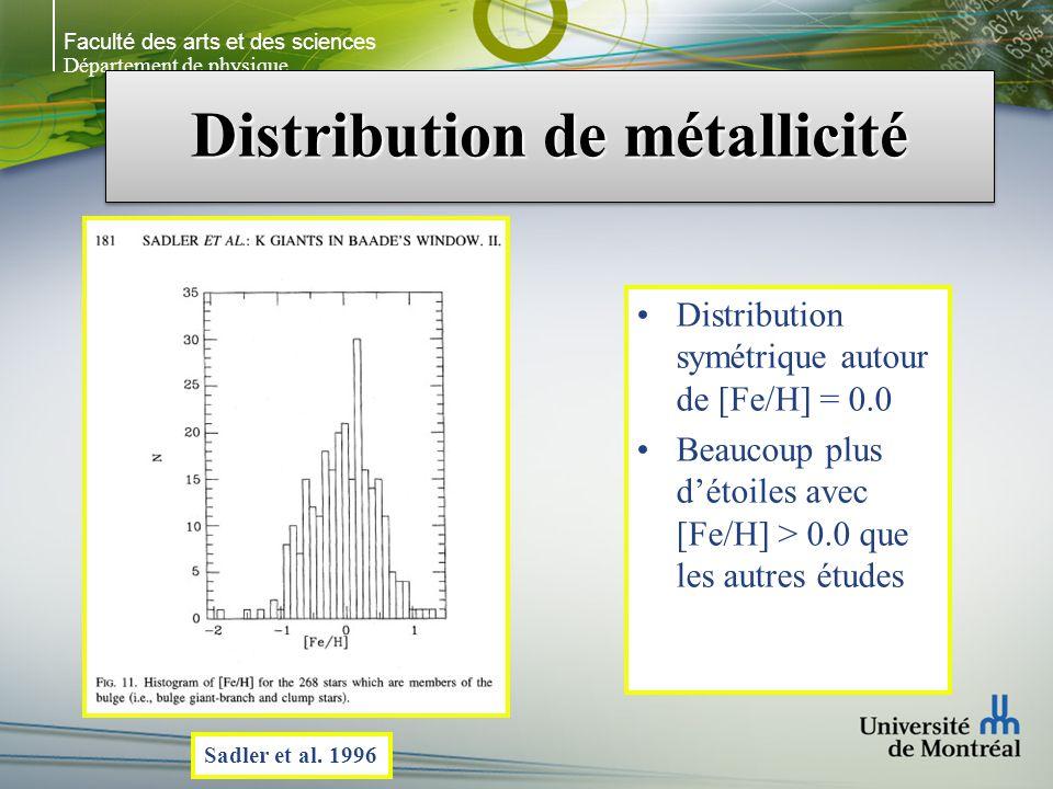 Faculté des arts et des sciences Département de physique Distribution de métallicité Distribution symétrique autour de [Fe/H] = 0.0 Beaucoup plus détoiles avec [Fe/H] > 0.0 que les autres études Sadler et al.