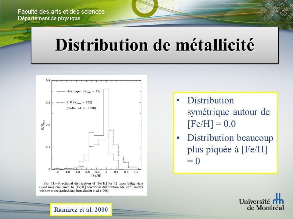 Faculté des arts et des sciences Département de physique Distribution de métallicité Distribution symétrique autour de [Fe/H] = 0.0 Distribution beaucoup plus piquée à [Fe/H] = 0 Ramirez et al.