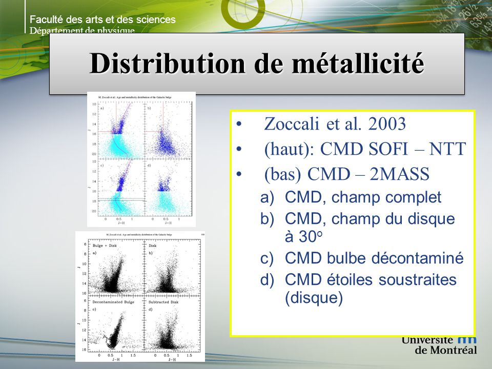 Faculté des arts et des sciences Département de physique Distribution de métallicité Zoccali et al.