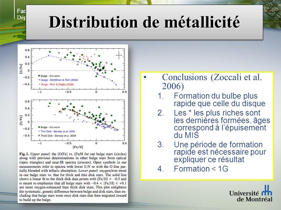 Faculté des arts et des sciences Département de physique Distribution de métallicité Conclusions (Zoccali et al.