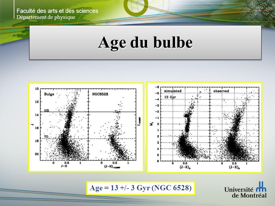 Faculté des arts et des sciences Département de physique Age du bulbe Age = 13 +/- 3 Gyr (NGC 6528)
