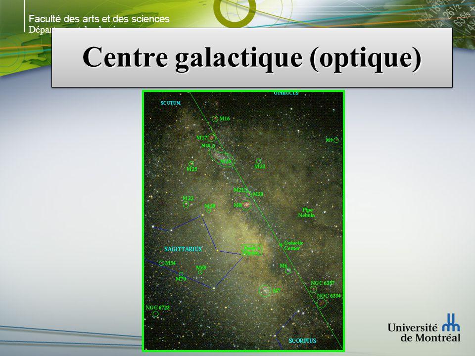 Faculté des arts et des sciences Département de physique Centre galactique (optique)