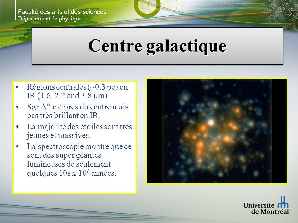 Faculté des arts et des sciences Département de physique Centre galactique Régions centrales (~0.3 pc) en IR (1.6, 2.2 and 3.8 m).