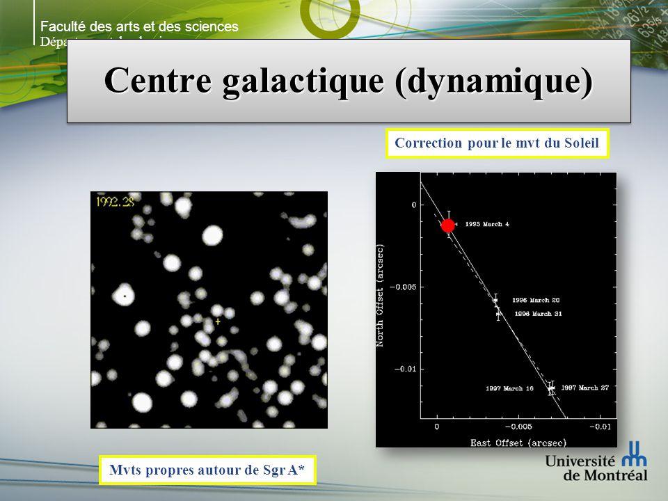Faculté des arts et des sciences Département de physique Centre galactique (dynamique) Mvts propres autour de Sgr A* Correction pour le mvt du Soleil