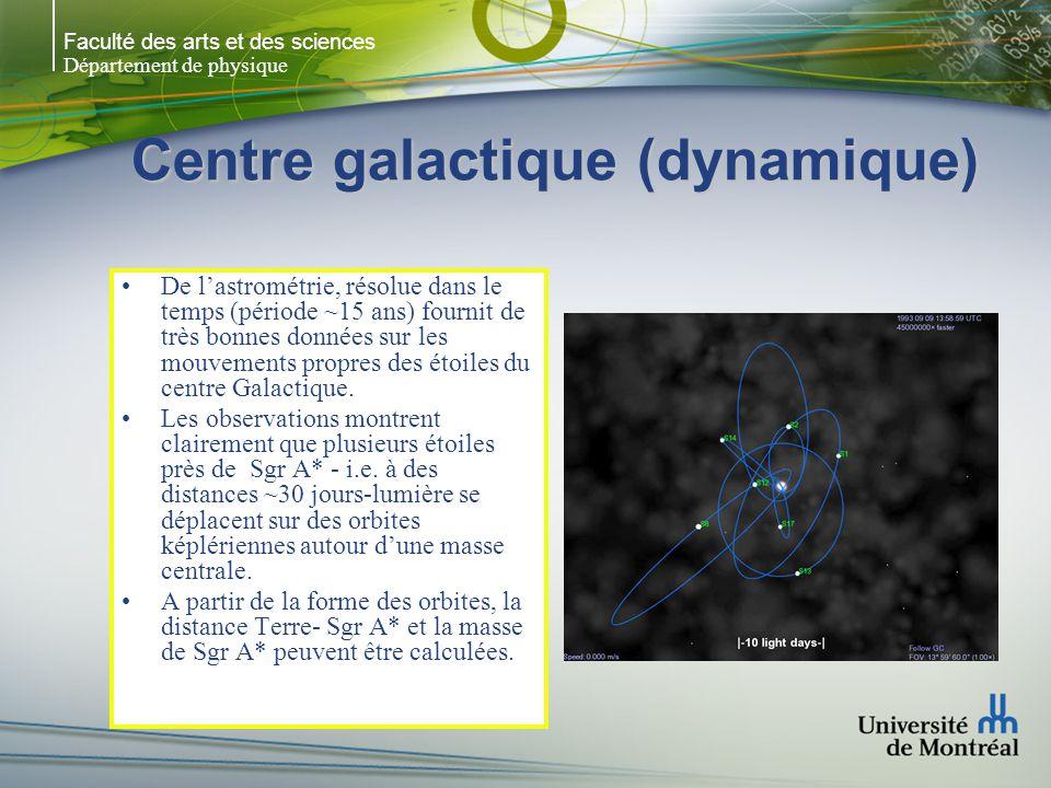 Faculté des arts et des sciences Département de physique Centre galactique (dynamique) De lastrométrie, résolue dans le temps (période ~15 ans) fournit de très bonnes données sur les mouvements propres des étoiles du centre Galactique.