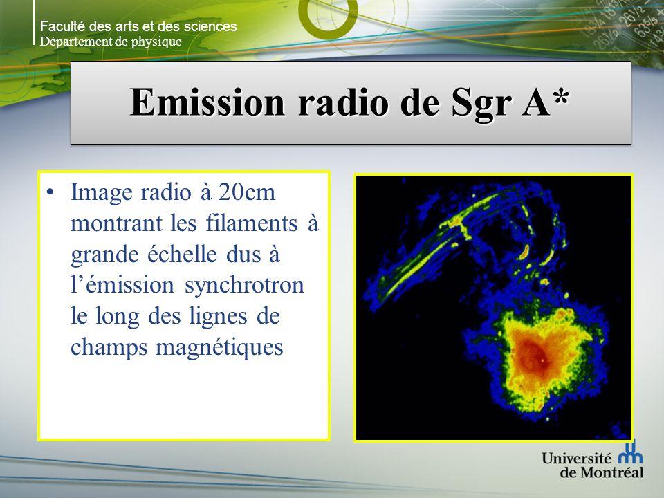 Faculté des arts et des sciences Département de physique Emission radio de Sgr A* Image radio à 20cm montrant les filaments à grande échelle dus à lémission synchrotron le long des lignes de champs magnétiques