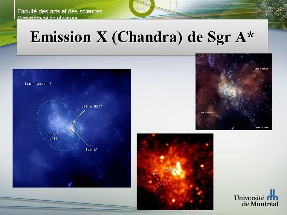 Faculté des arts et des sciences Département de physique Emission X (Chandra) de Sgr A*