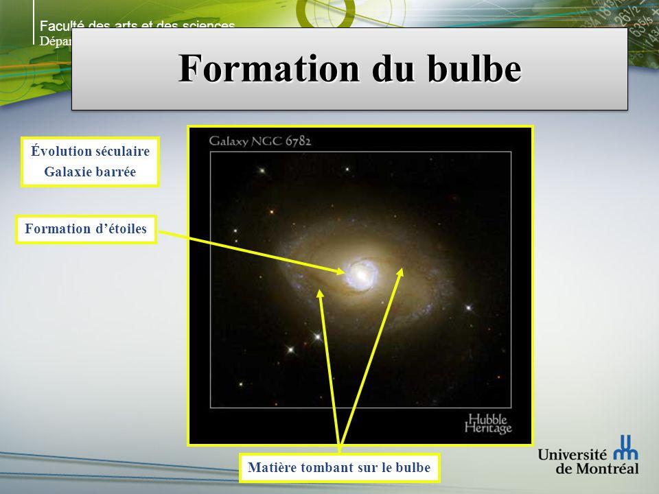 Faculté des arts et des sciences Département de physique Formation du bulbe Évolution séculaire Galaxie barrée Matière tombant sur le bulbe Formation détoiles