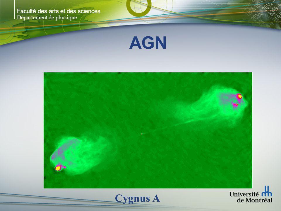 Faculté des arts et des sciences Département de physique AGN Cygnus A