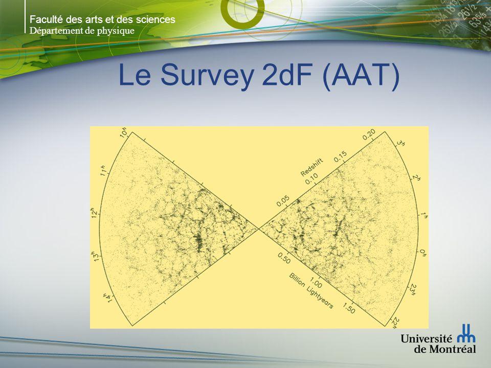 Faculté des arts et des sciences Département de physique Le Survey 2dF (AAT)