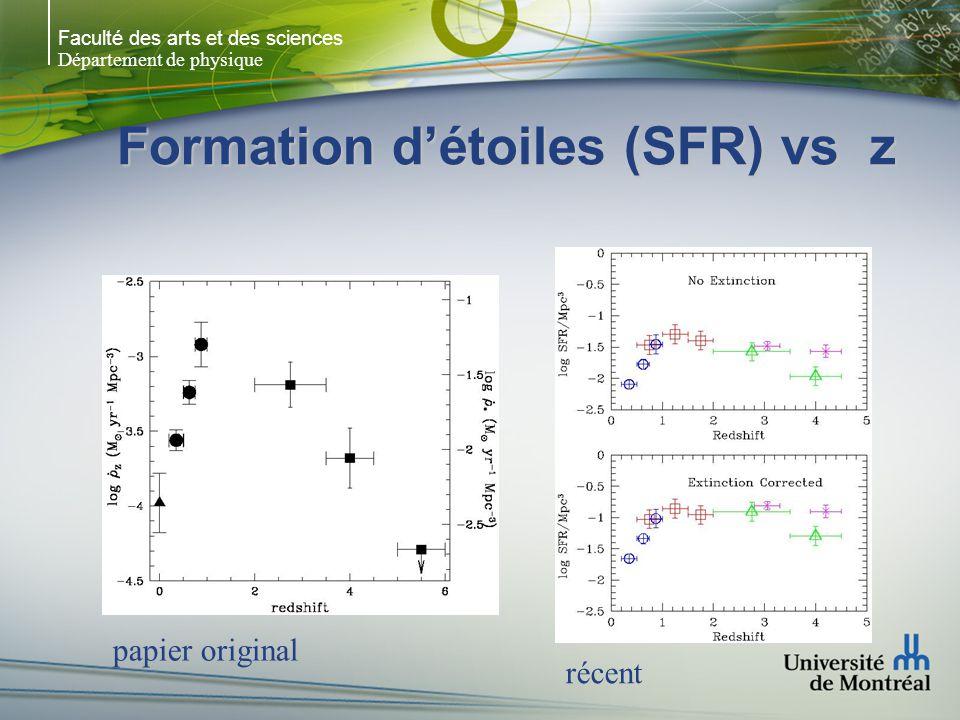 Faculté des arts et des sciences Département de physique Formation détoiles (SFR) vs z papier original récent