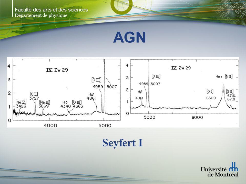 Faculté des arts et des sciences Département de physique AGN Seyfert I