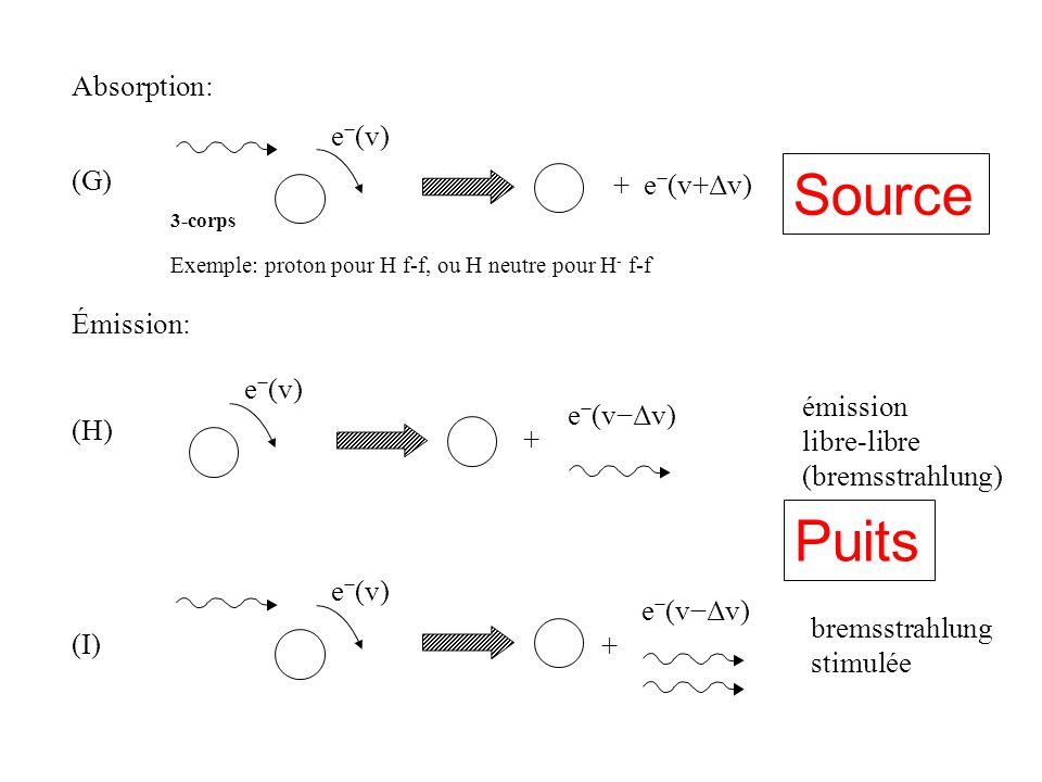 Absorption: (G) absorption libre-libre Émission: (H) émission libre-libre (bremsstrahlung) (I) bremsstrahlung stimulée + e (v+Δv) e (v) 3-corps e (vΔv
