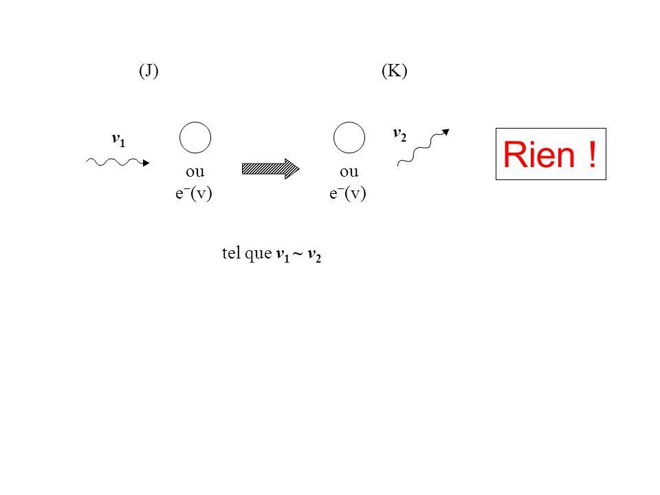 1 Interaction matière-matière (L) 2 1 2 excitation collisionnelle e (v) + + e (vΔv) 1 (M) 2 1 2 désexcitation collisionnelle e (v) + + e (v+Δv) Source Puits