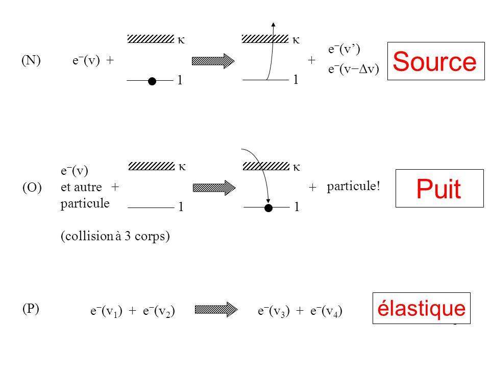 e (v) + 1 (N) 1 κ κ + e (v) e (vΔv) ionisation collisionnelle e (v) et autre + particule 1 (O) 1 κ κ + particule! recombinaison collisionnelle (collis