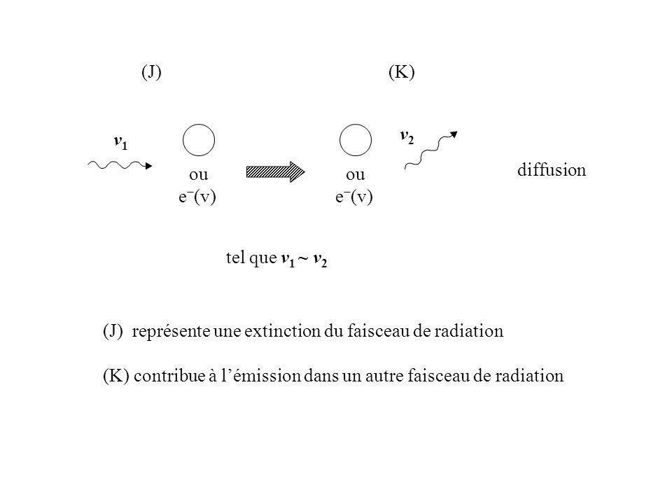 diffusion ou e (v) (J) représente une extinction du faisceau de radiation (K) contribue à lémission dans un autre faisceau de radiation ou e (v) (J)(K