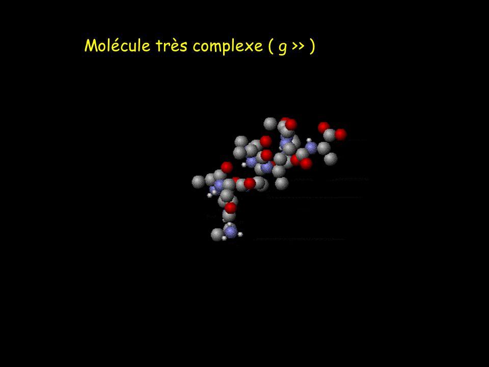 Molécule très complexe ( g >> )