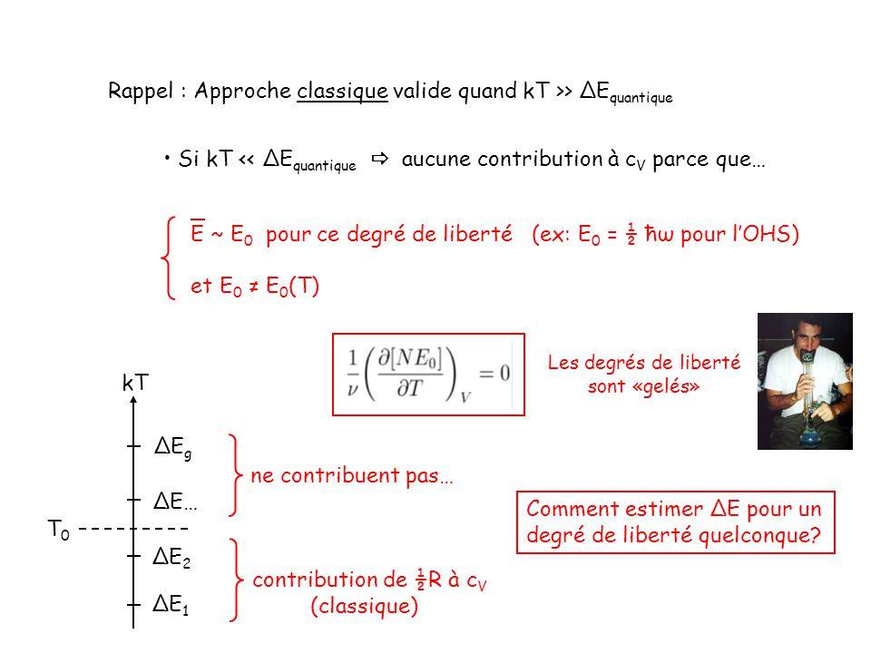 Rappel : Approche classique valide quand kT >> ΔE quantique Si kT << ΔE quantique aucune contribution à c V parce que… E ~ E 0 pour ce degré de liberté (ex: E 0 = ½ ћω pour lOHS) et E 0 E 0 (T) Les degrés de liberté sont «gelés» kT ΔE1ΔE1 ΔE2ΔE2 ΔE… ΔEgΔEg T0T0 contribution de ½R à c V (classique) Comment estimer ΔE pour un degré de liberté quelconque.