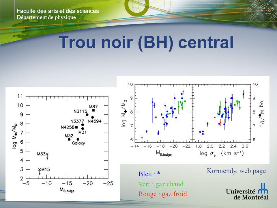 Faculté des arts et des sciences Département de physique Trou noir (BH) central Bleu : * Vert : gaz chaud Rouge : gaz froid Kormendy, web page