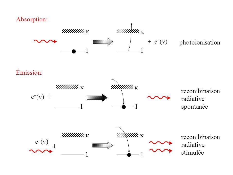 Absorption: absorption libre-libre Émission: émission libre-libre (bremsstrahlung) bremsstrahlung stimulée + e (v+Δv) e (v) 3-corps e (vΔv) e (v) + e (vΔv) + Exemple: proton pour H f-f, ou H neutre pour H - f-f