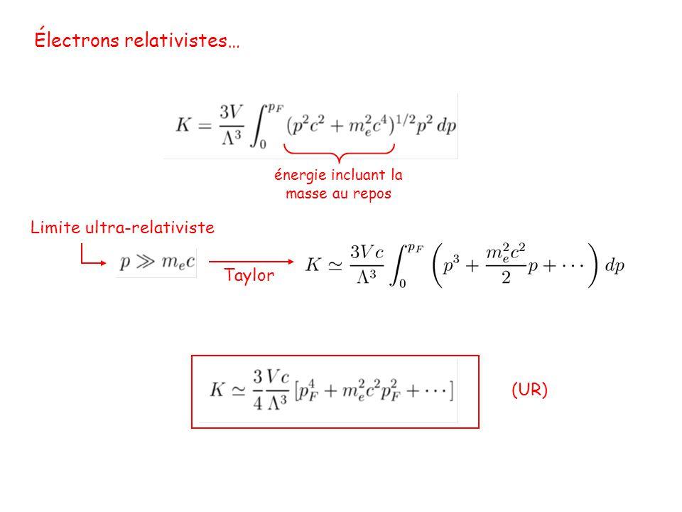 Électrons relativistes… énergie incluant la masse au repos Limite ultra-relativiste Taylor (UR)