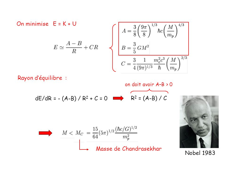 On minimise E = K + U Rayon déquilibre : dE/dR = - (A-B) / R 2 + C = 0 R 2 = (A-B) / C Masse de Chandrasekhar Nobel 1983 on doit avoir A–B > 0