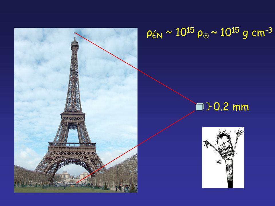 ρ ÉN ~ 10 15 ρ ~ 10 15 g cm -3 0.2 mm