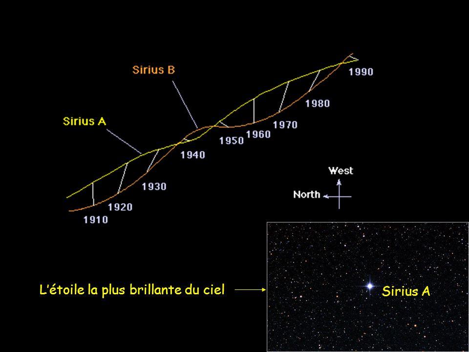 Létoile la plus brillante du ciel Sirius A