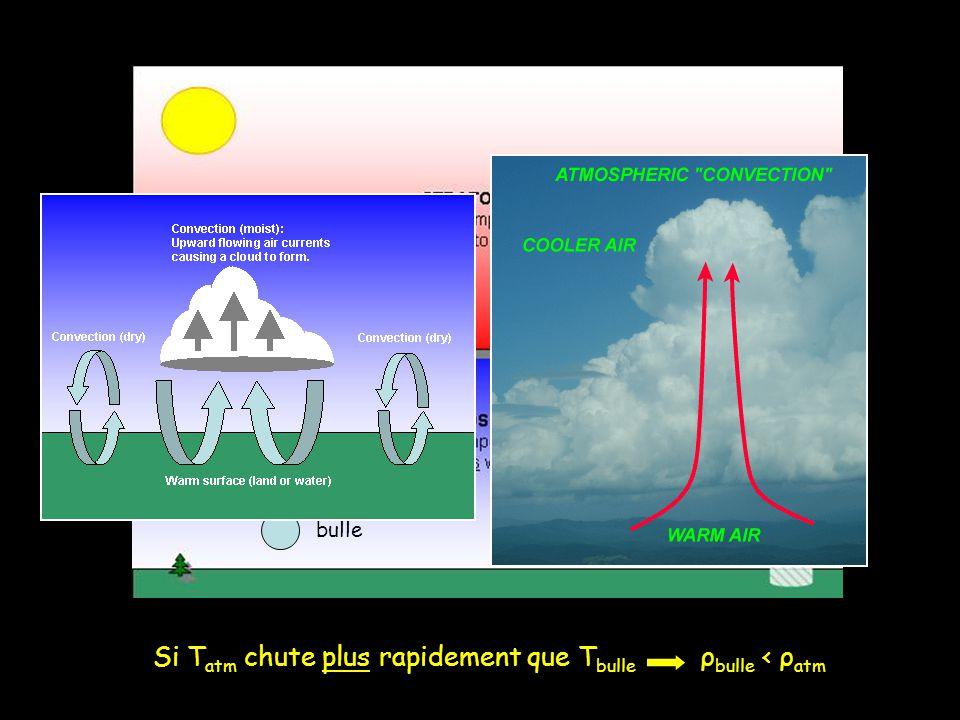 Si T atm chute plus rapidement que T bulle bulle ρ bulle < ρ atm instabilité