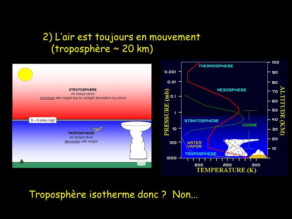 2) Lair est toujours en mouvement (troposphère ~ 20 km) Troposphère isotherme donc Non...