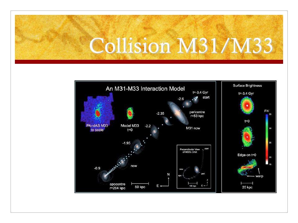 Collision M31/M33
