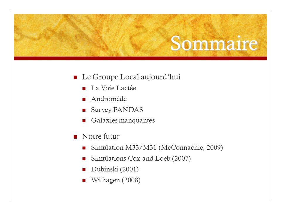 Sommaire Le Groupe Local aujourdhui La Voie Lactée Andromède Survey PANDAS Galaxies manquantes Notre futur Simulation M33/M31 (McConnachie, 2009) Simulations Cox and Loeb (2007) Dubinski (2001) Withagen (2008)
