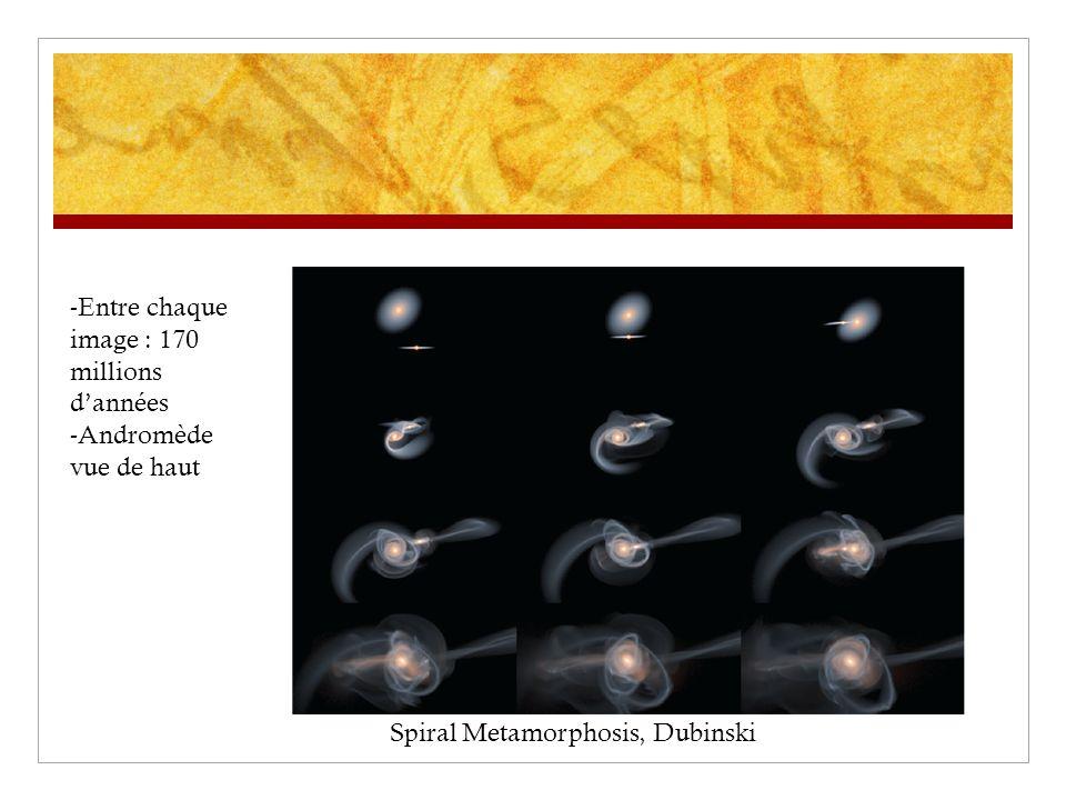 Spiral Metamorphosis, Dubinski -Entre chaque image : 170 millions dannées -Andromède vue de haut