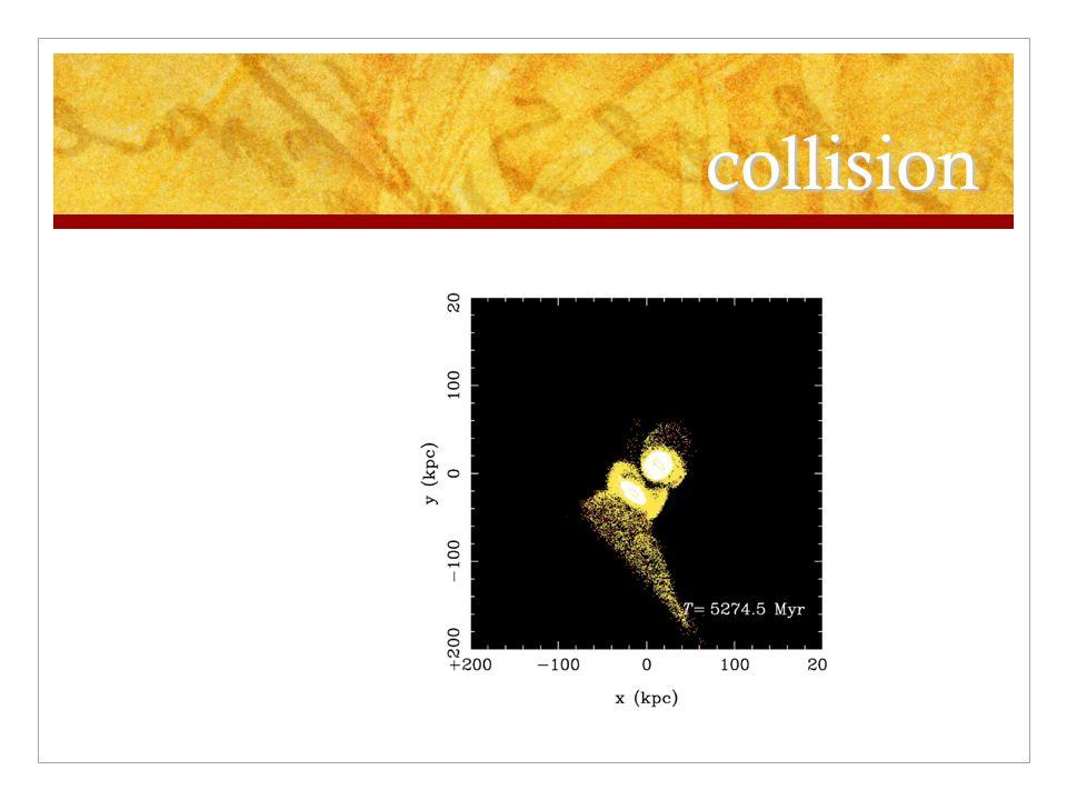 collision
